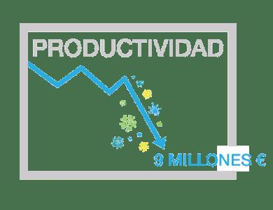 Productividad gráfico